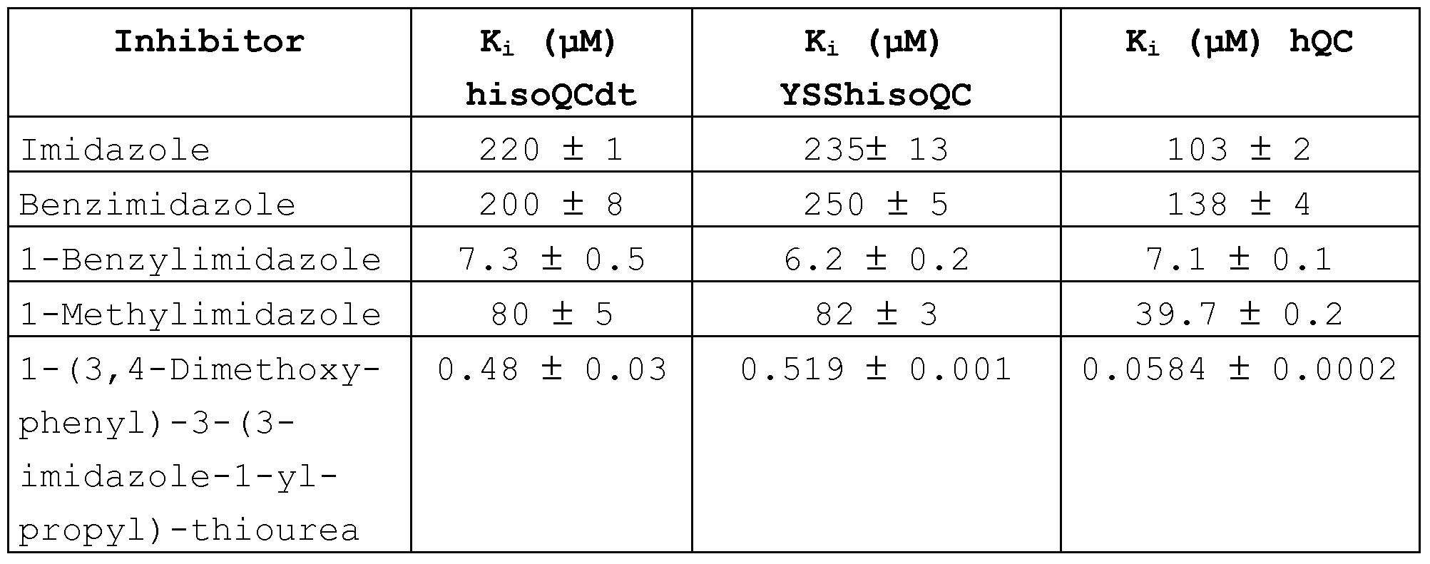 Figure imgf000134_0002