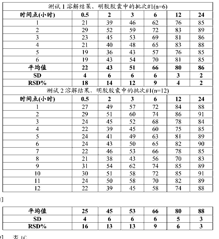 Figure CN105120659AD00701
