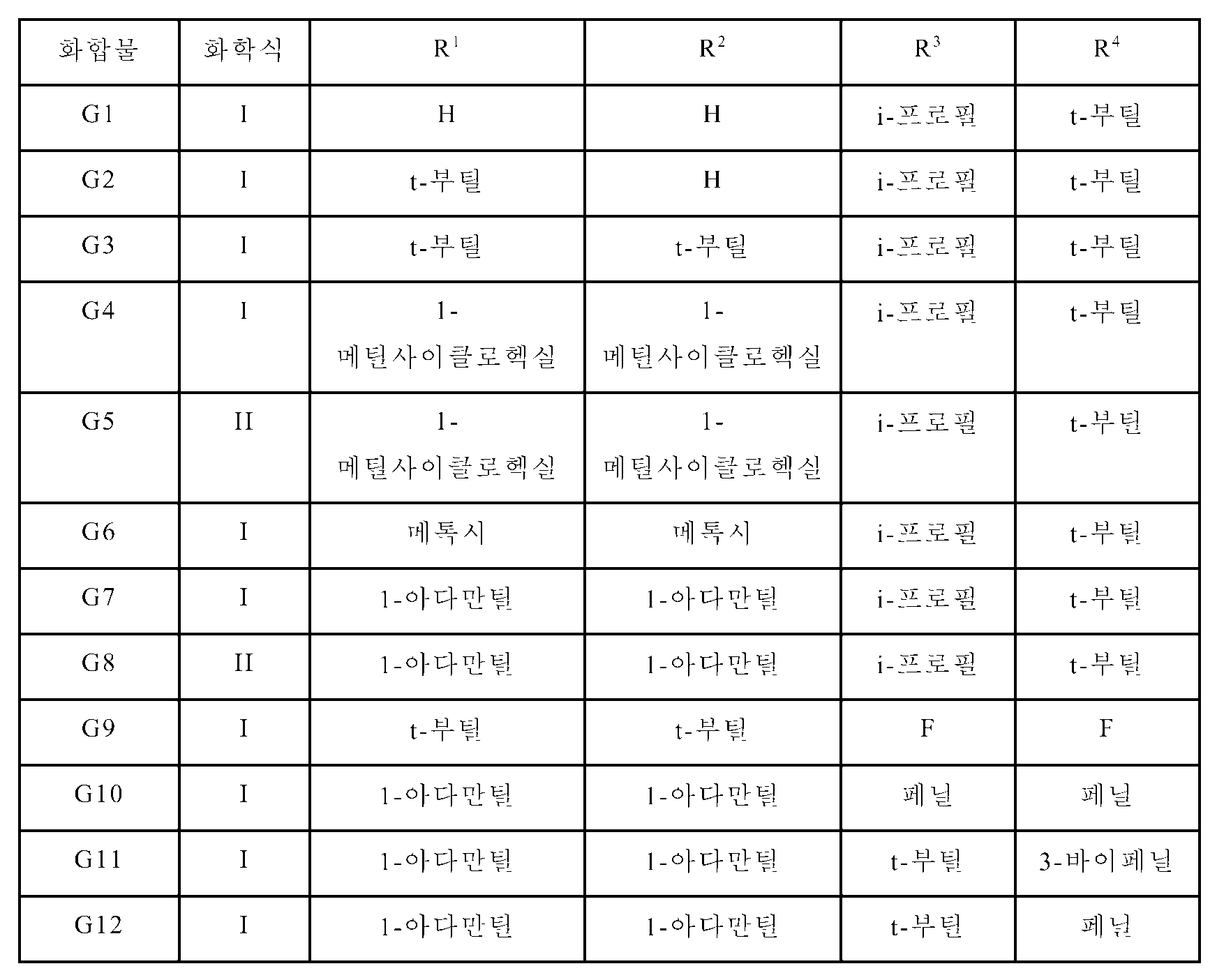 Figure 112014108998172-pct00075