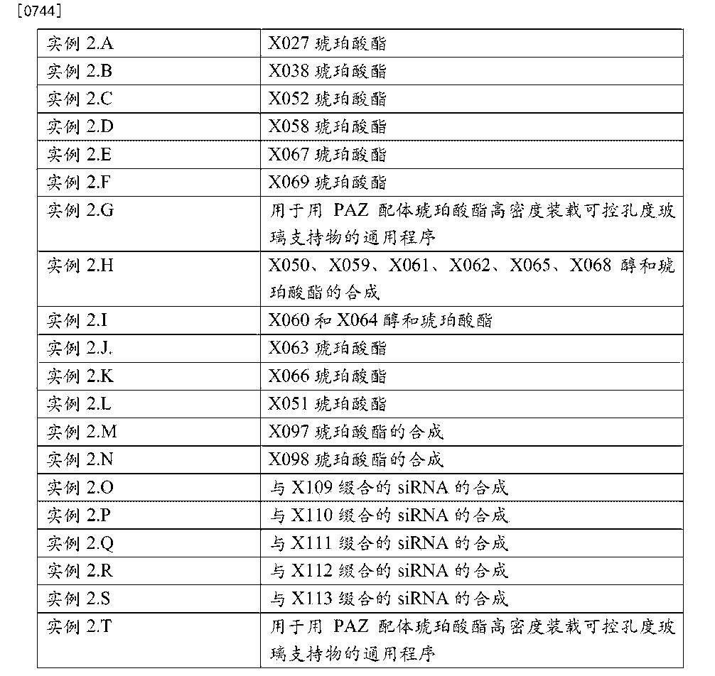 Figure CN105792832AD01071
