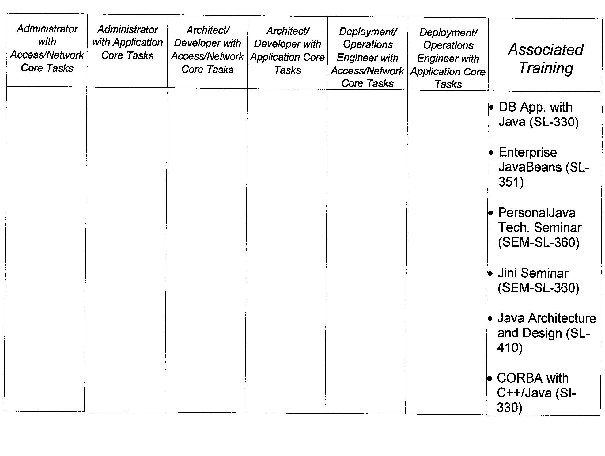 Figure US20030139953A1-20030724-P00020