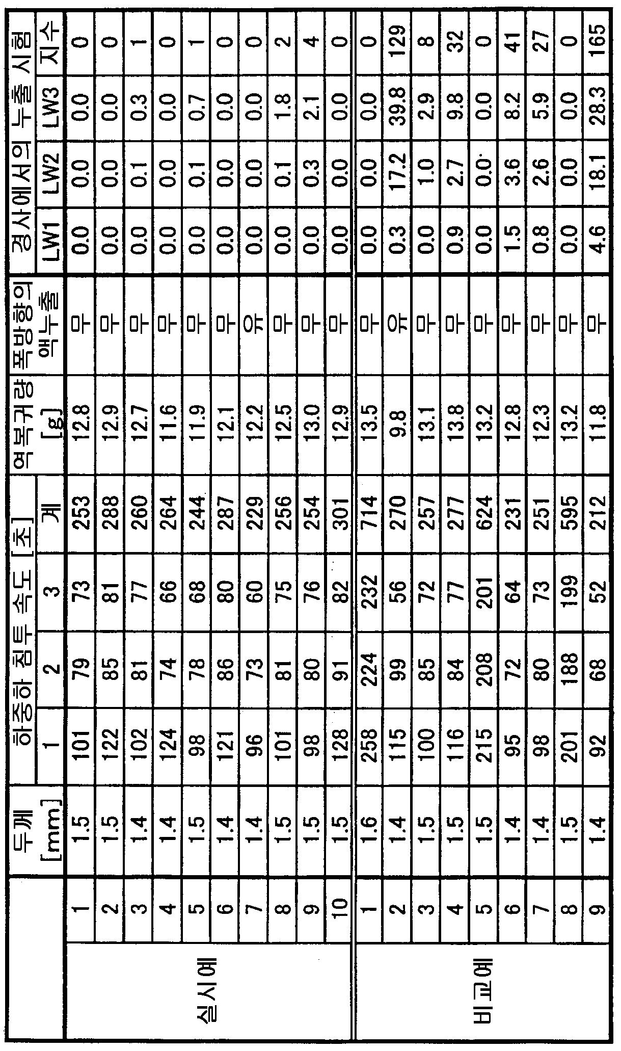Figure 112013019309910-pct00002