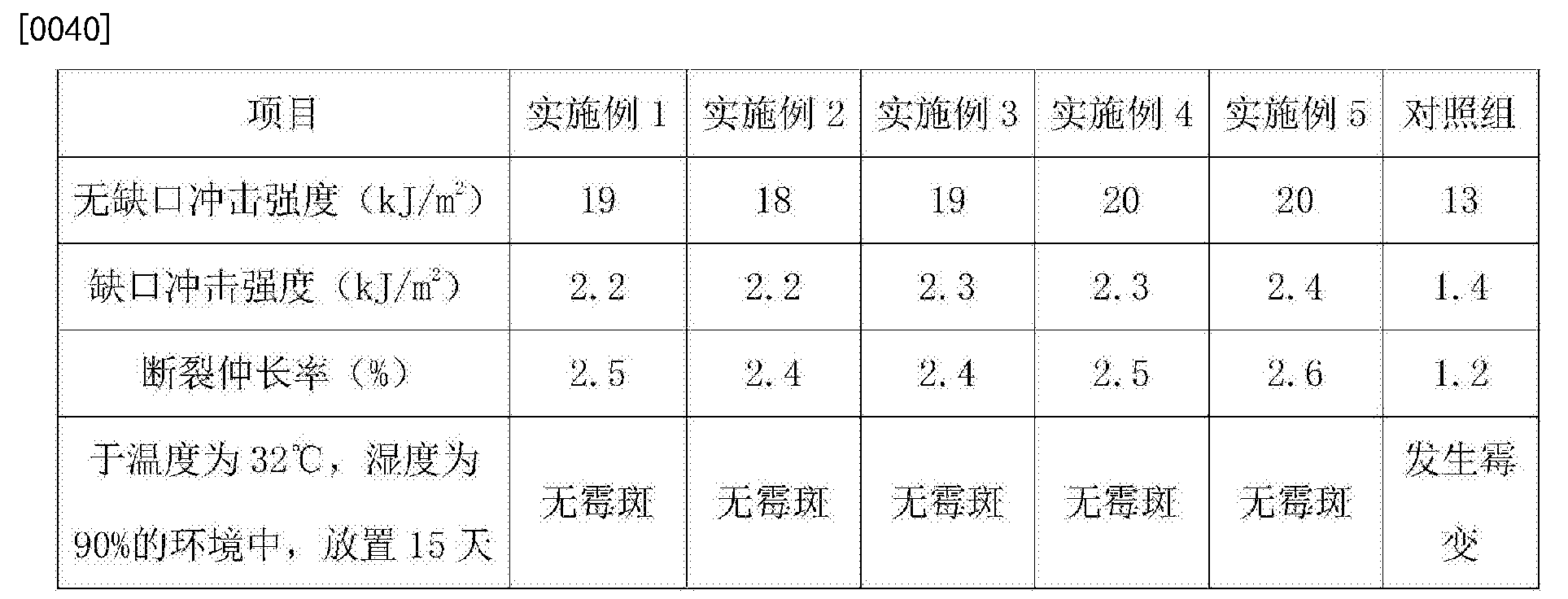 Figure CN106835850AD00051