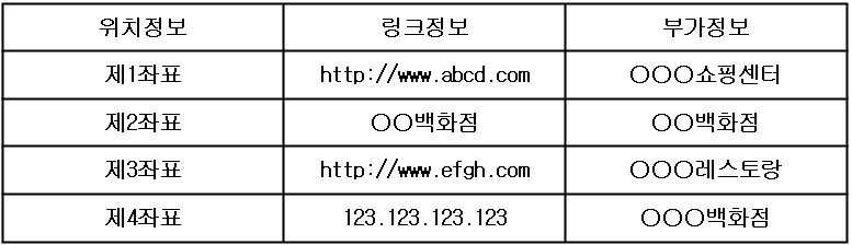 Figure 112008008316044-pat00003