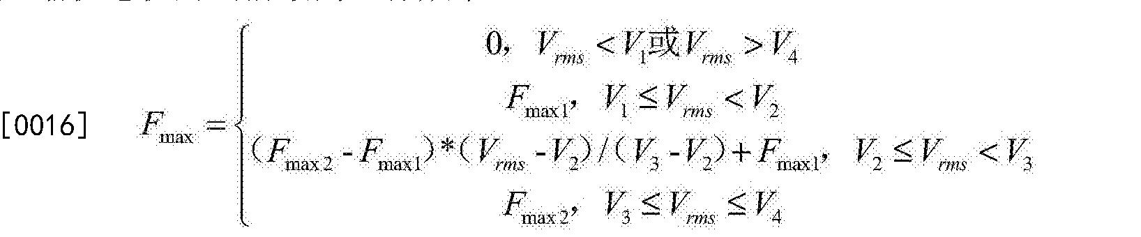 Figure CN106208887AD00062