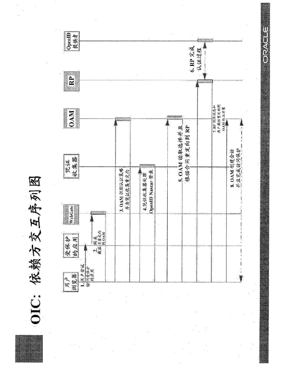 Figure CN104255007BD00211