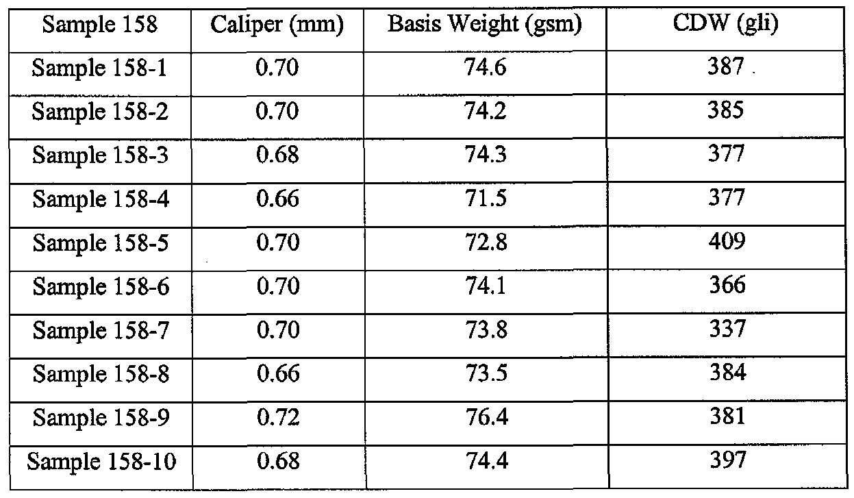 Figure imgf000167_0002