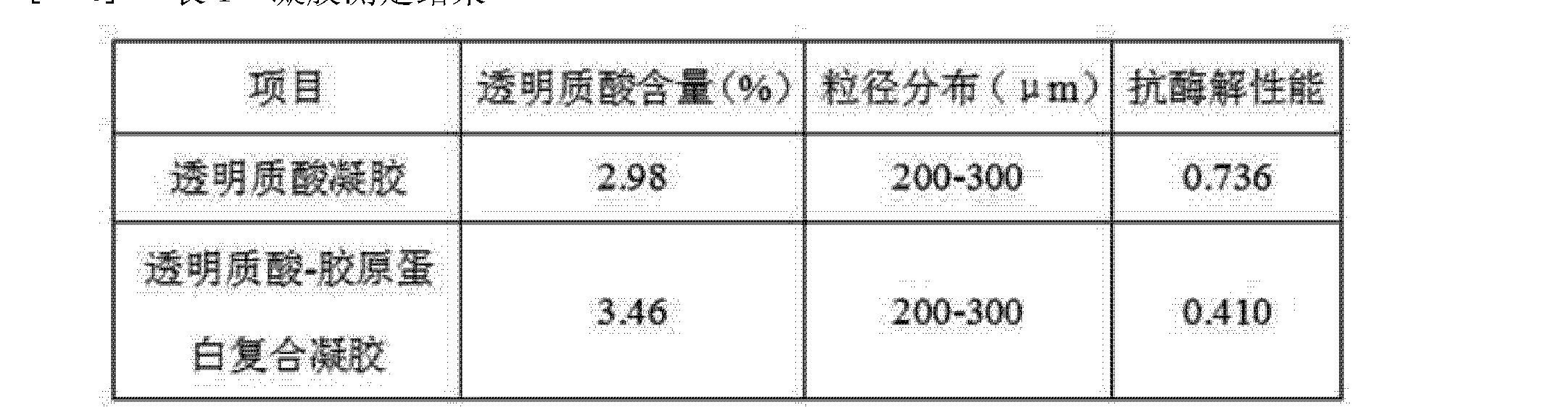 Figure CN103333349AD00081