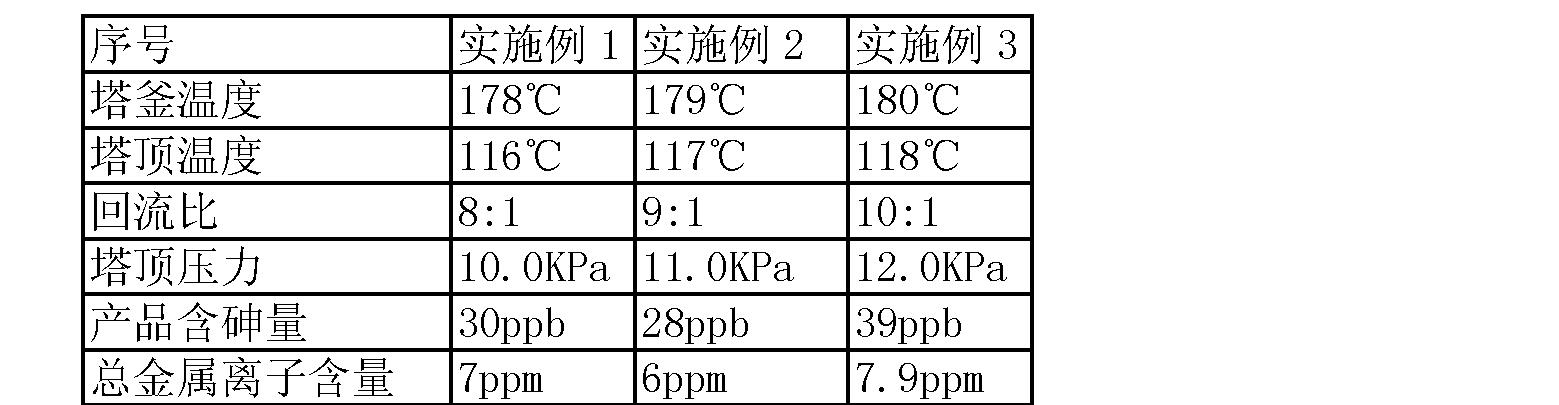 Figure CN101912691BD00051