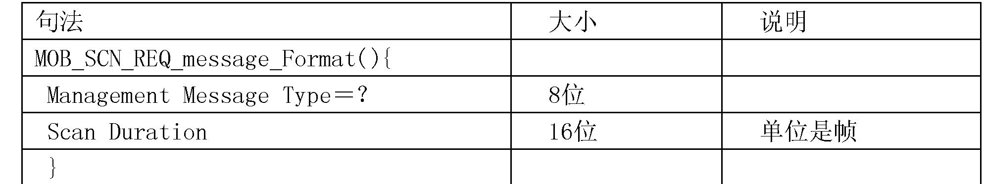 Figure CN102158914BD00132