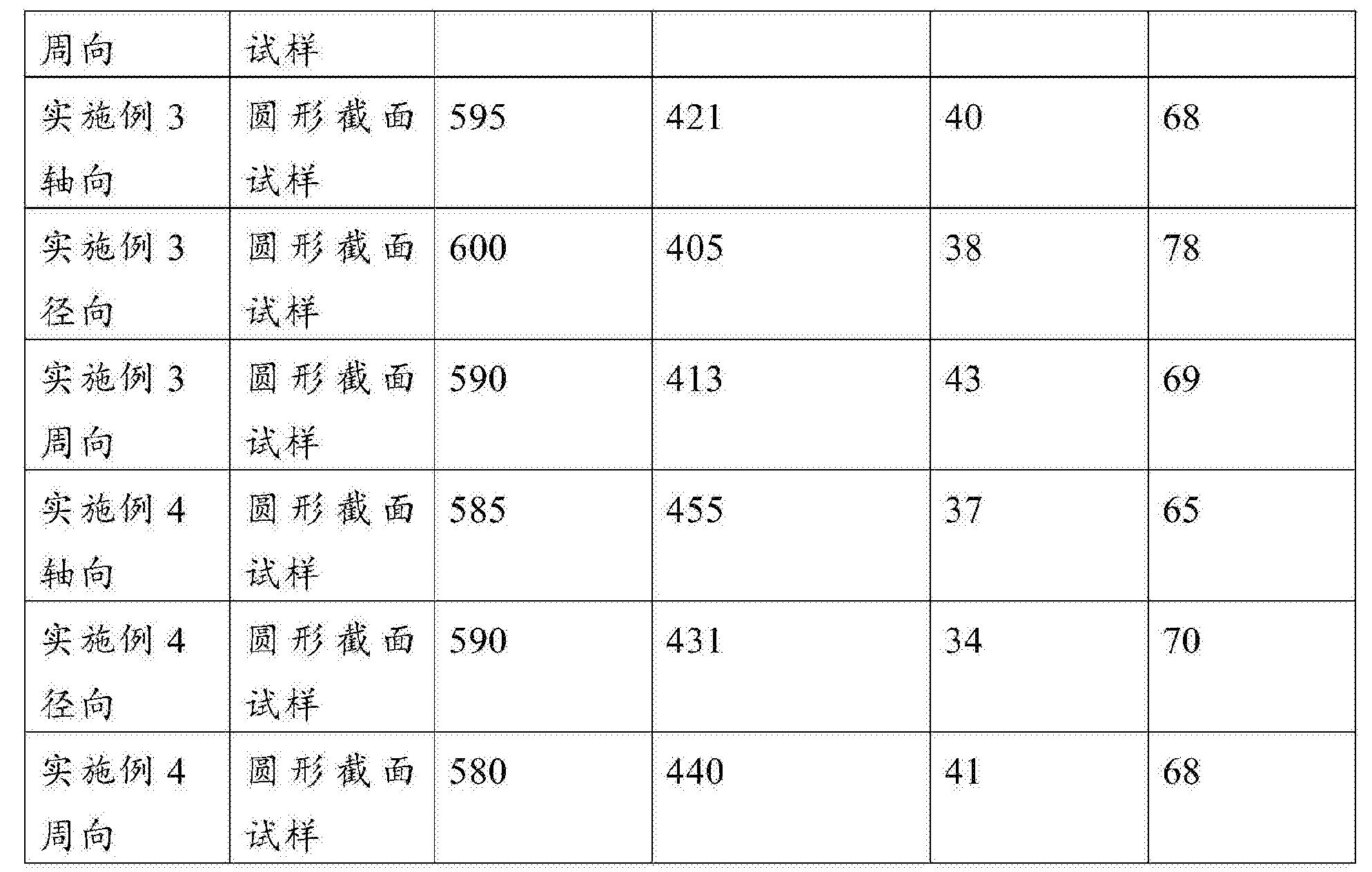 Figure CN108188542AD00121