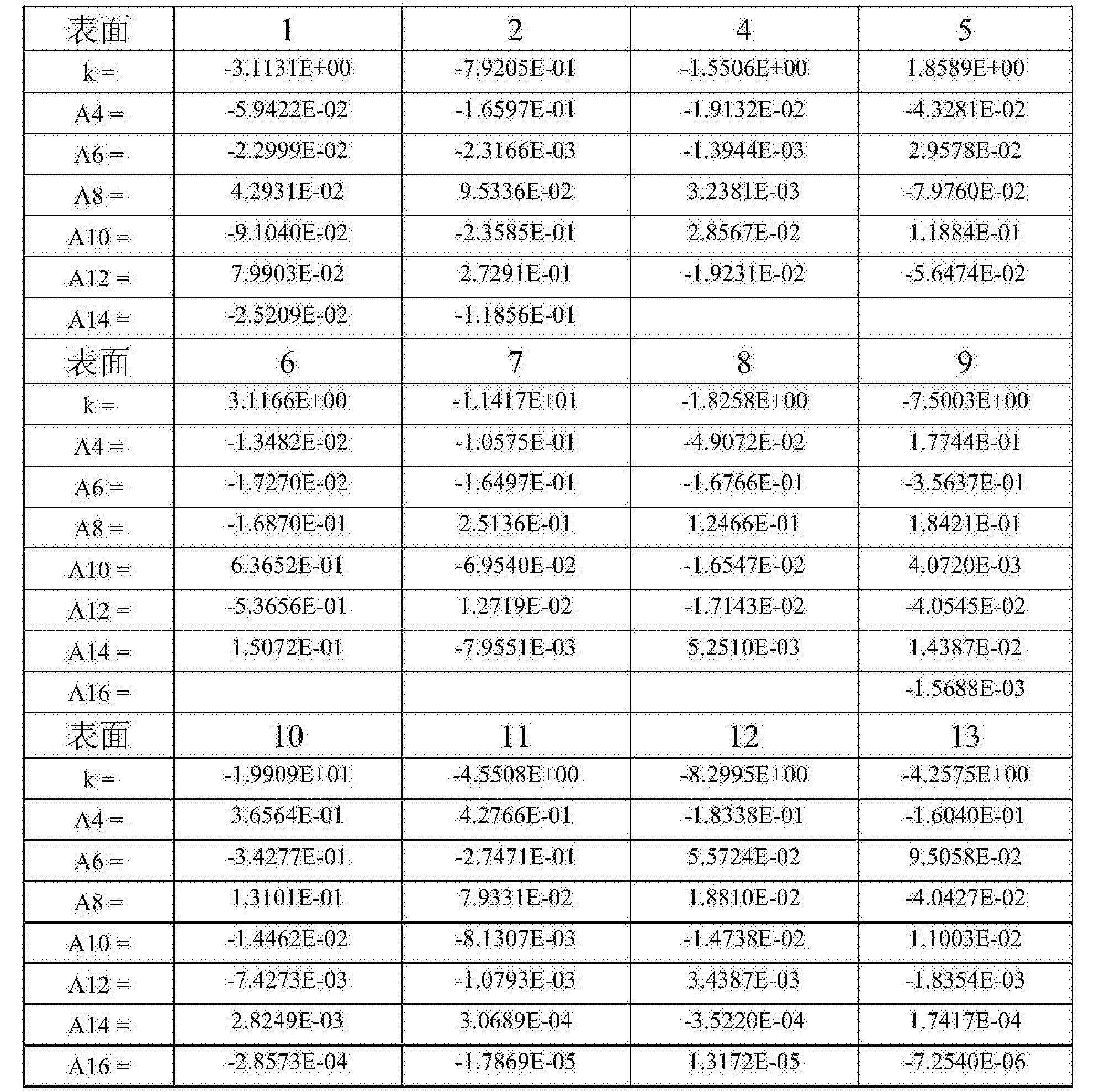 Figure CN105572844BD00131
