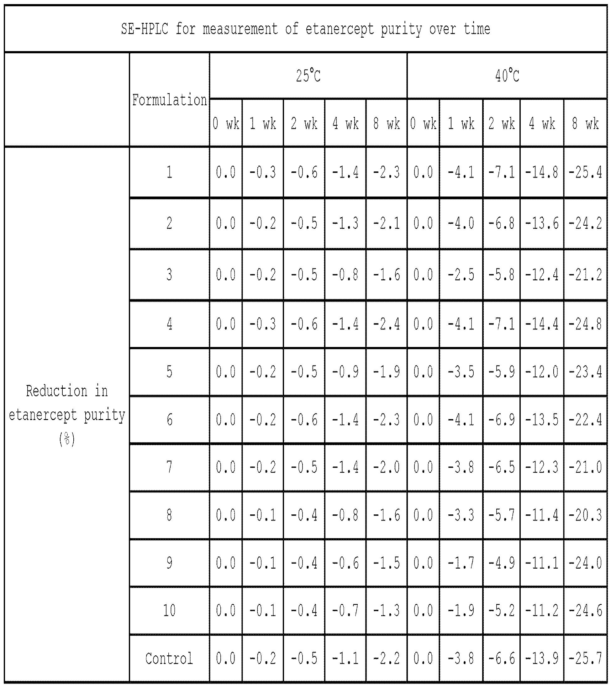Figure PCTKR2014011540-appb-T000002