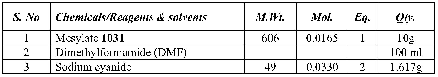 Figure imgf000255_0004
