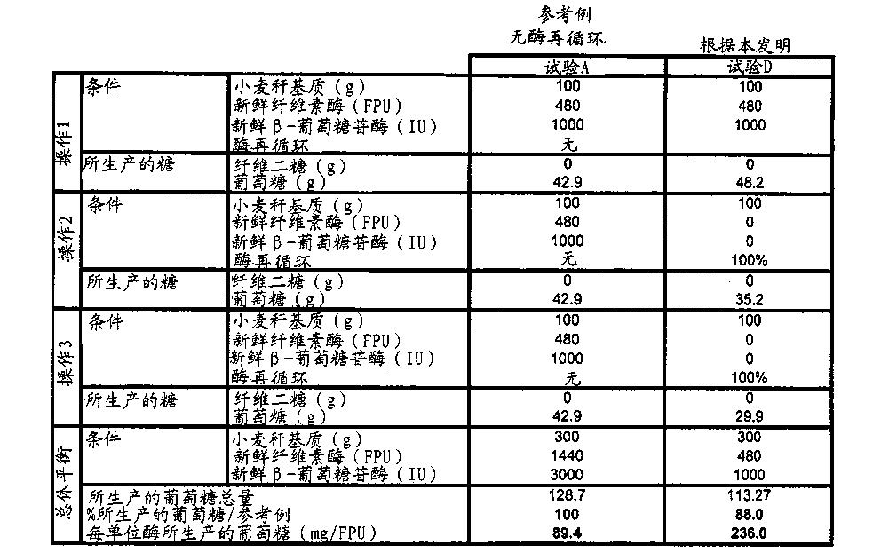 Figure CN101998996BD00101