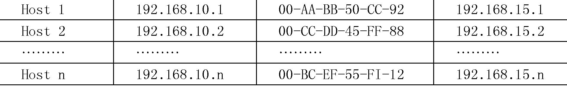 Figure CN103516742BD00091