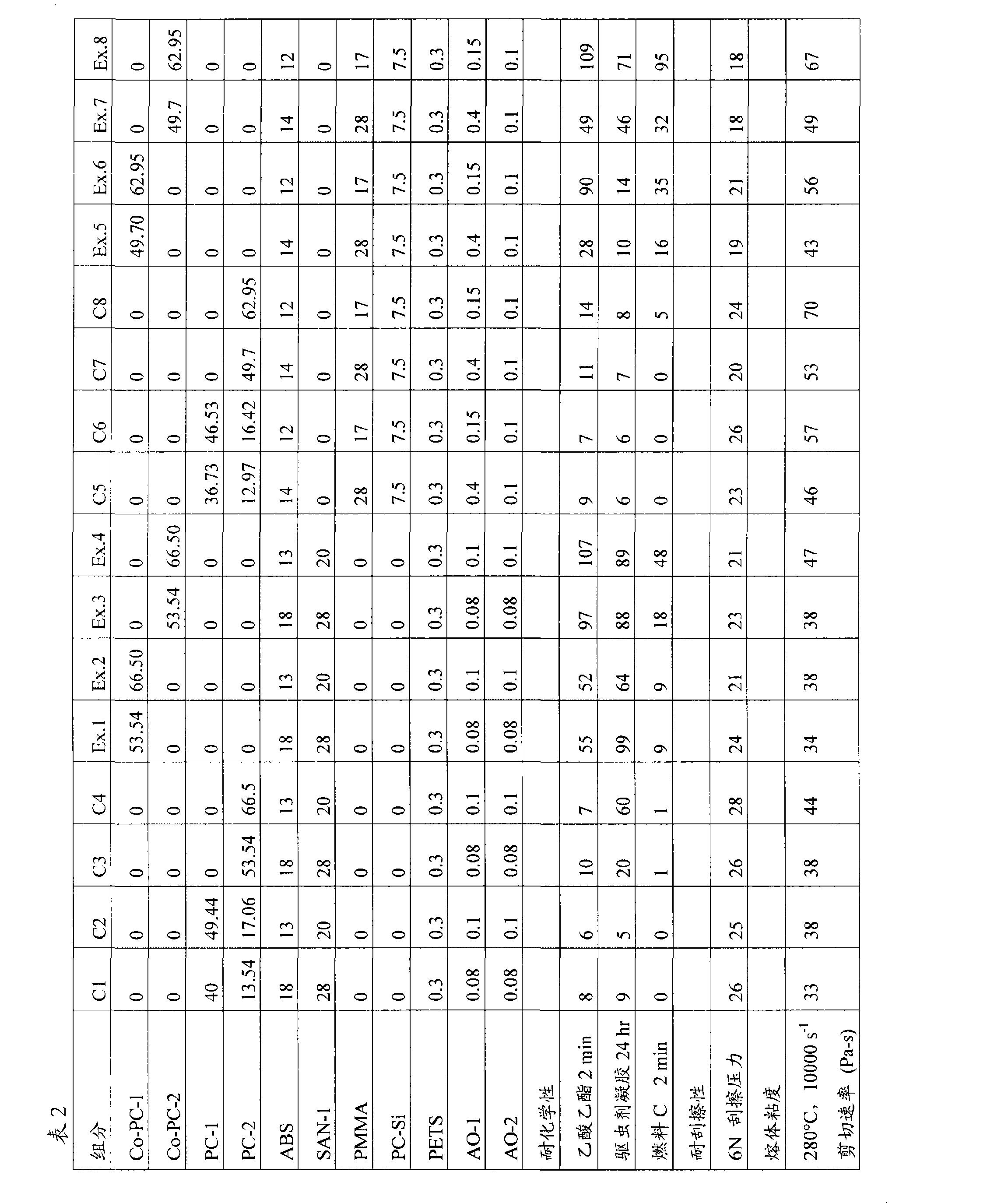 Figure CN101522802BD00391