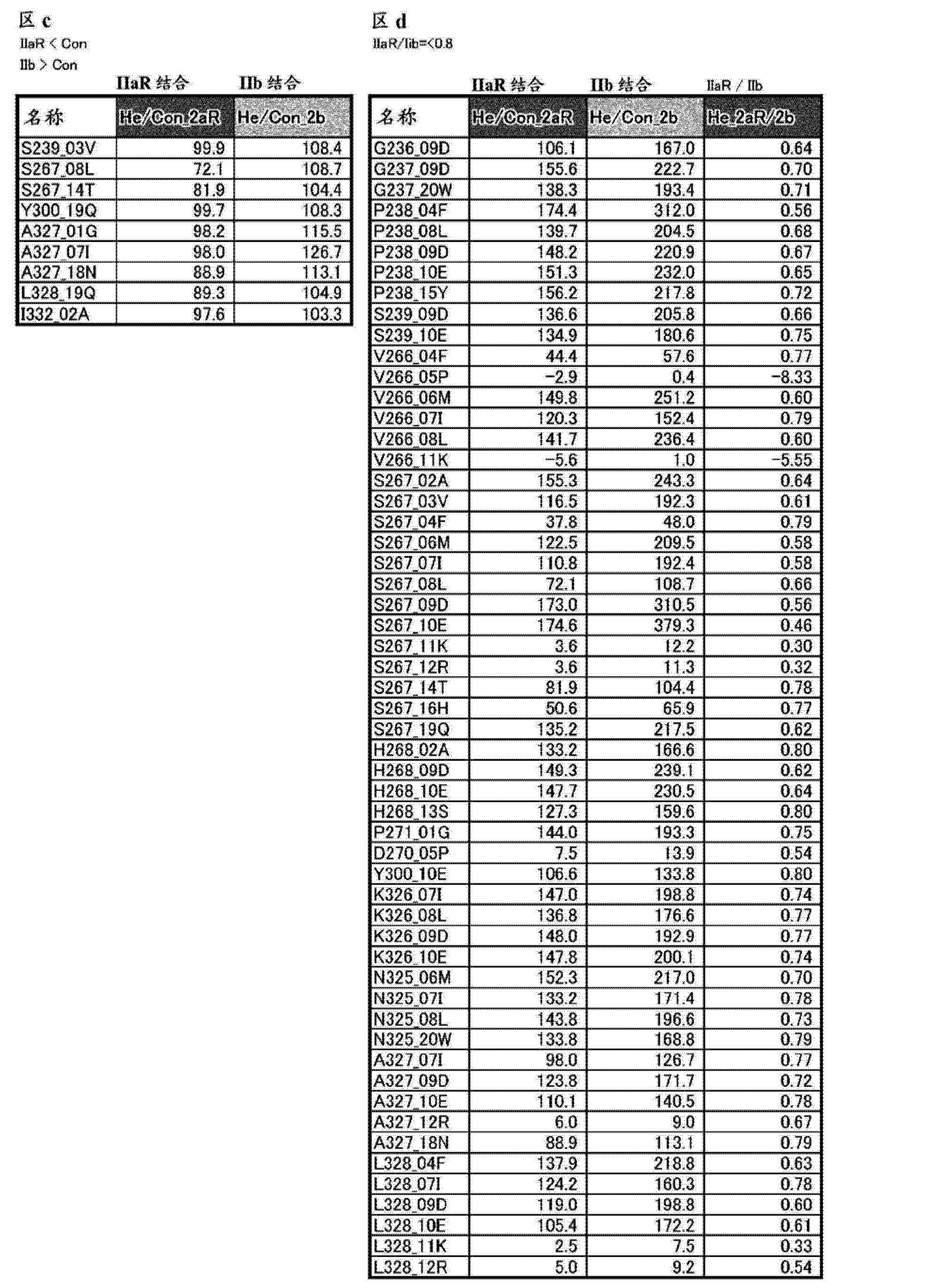 Figure CN103827300AD01121