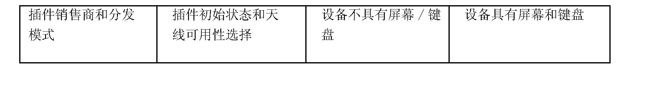 Figure CN101809633BD00201