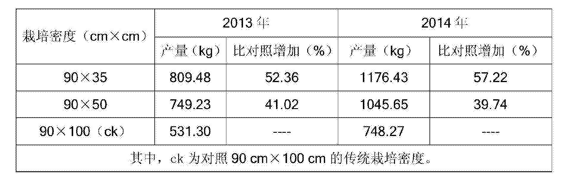 Figure CN104082022BD00061