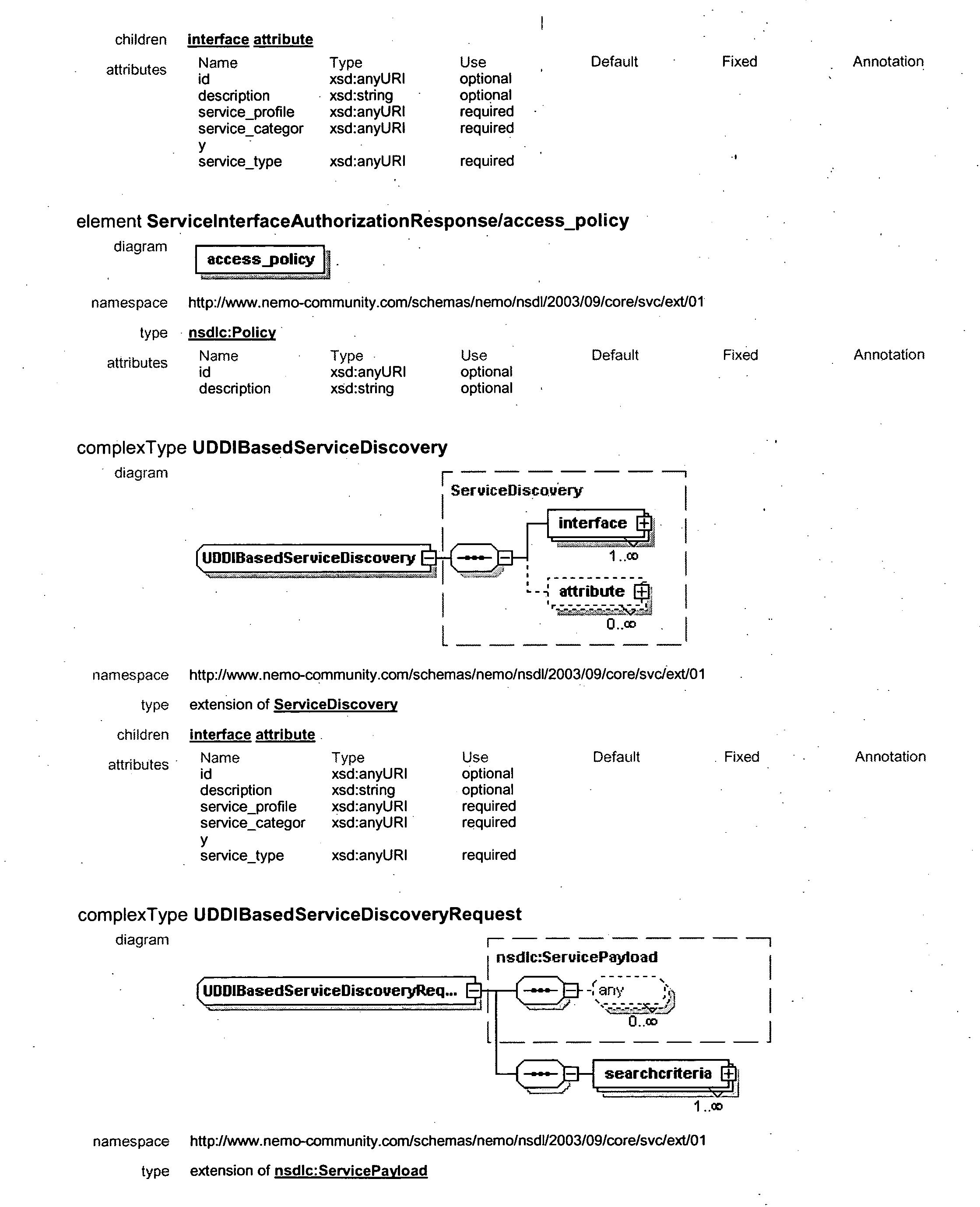 Figure US20050027871A1-20050203-P00025
