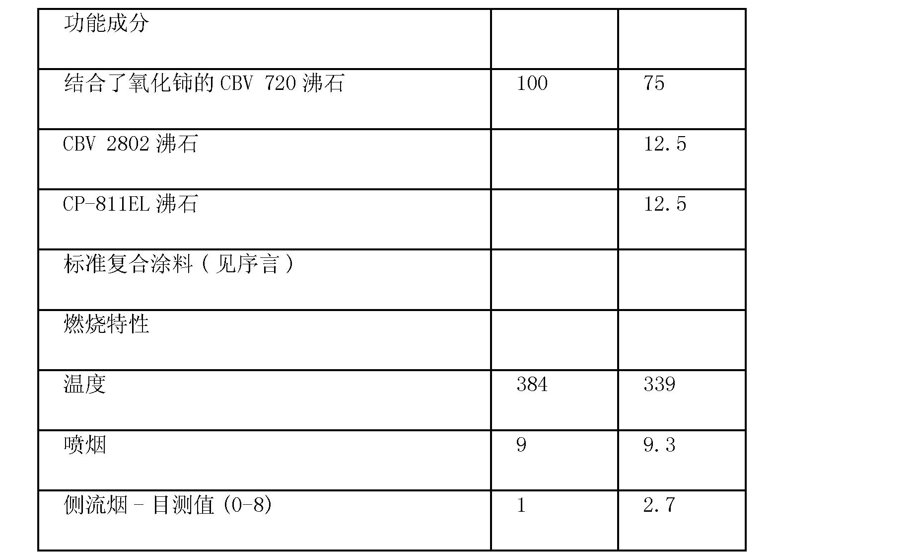 Figure CN101381972BD00161