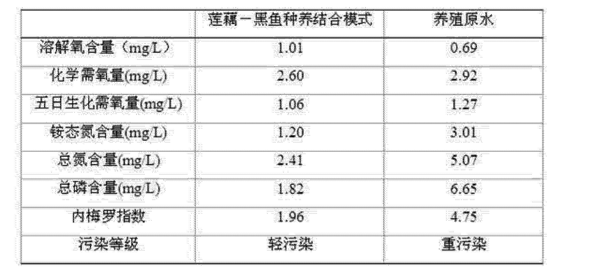 Figure CN103828747AD00081