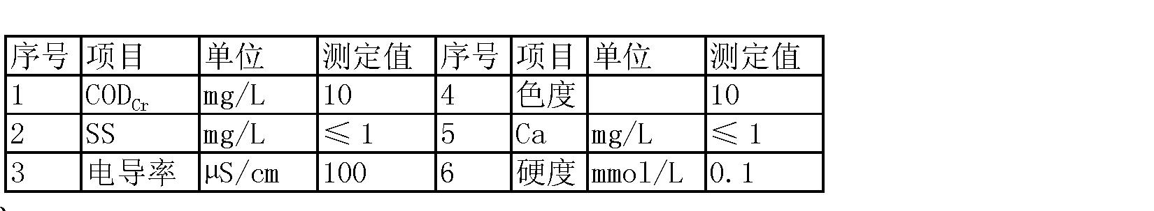 Figure CN103214153BD00071