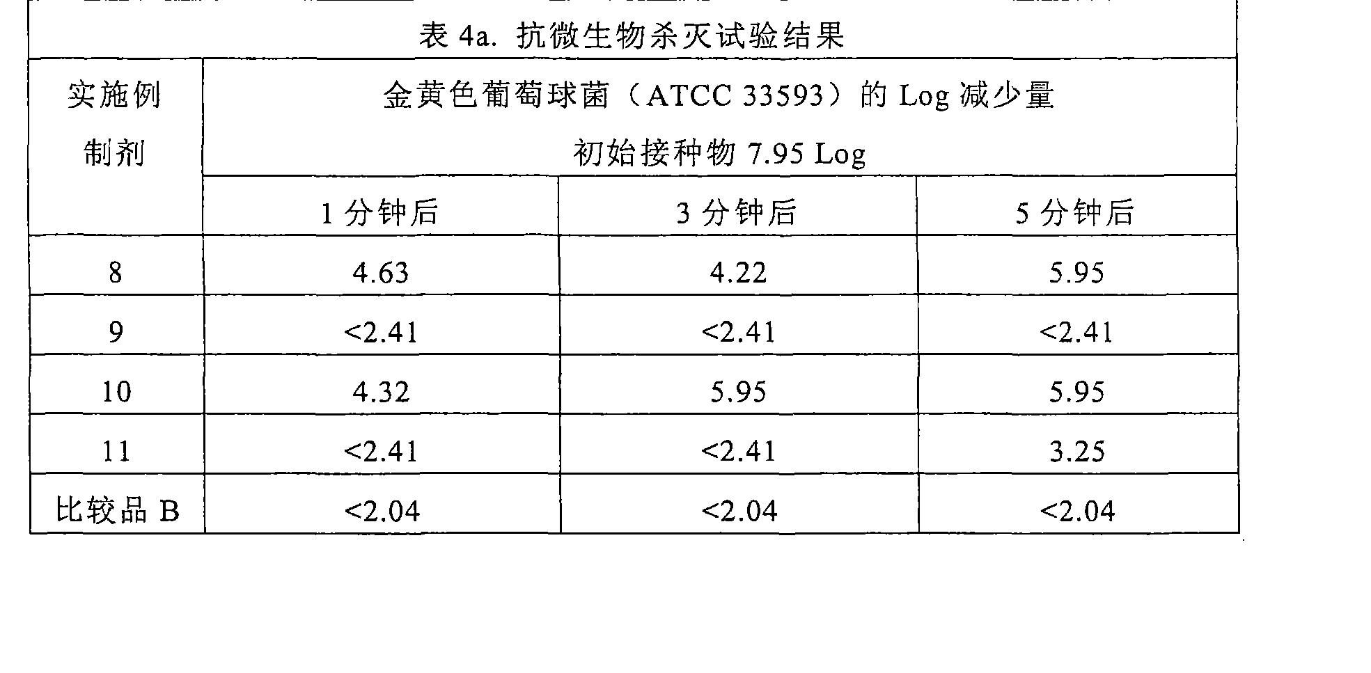 Figure CN101137357BD00452