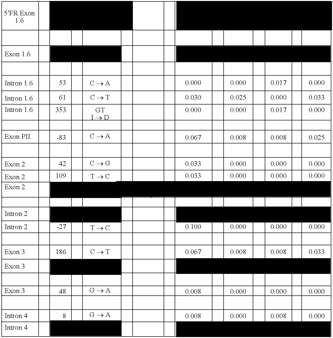 Figure US07485711-20090203-C00006