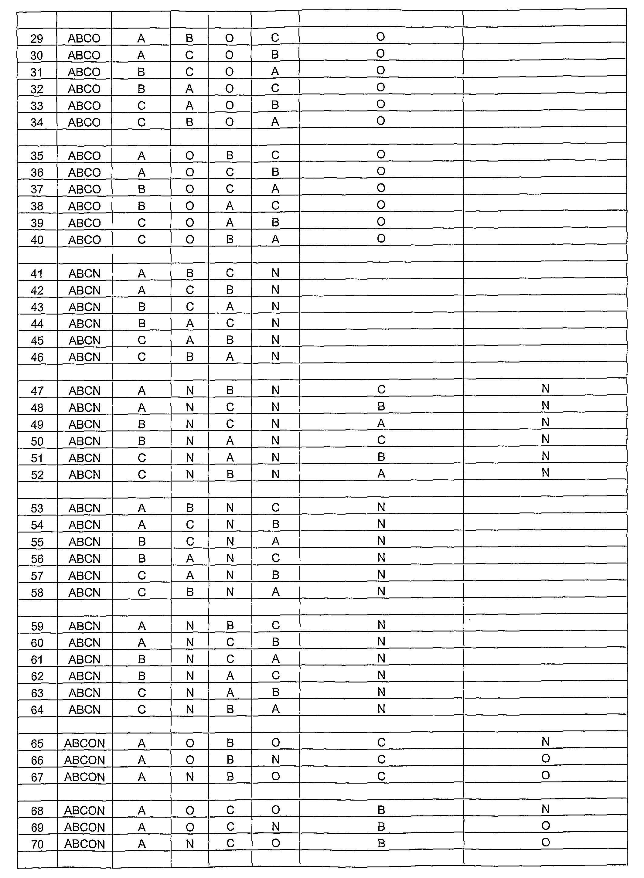 Figure 112007078225454-PCT00002