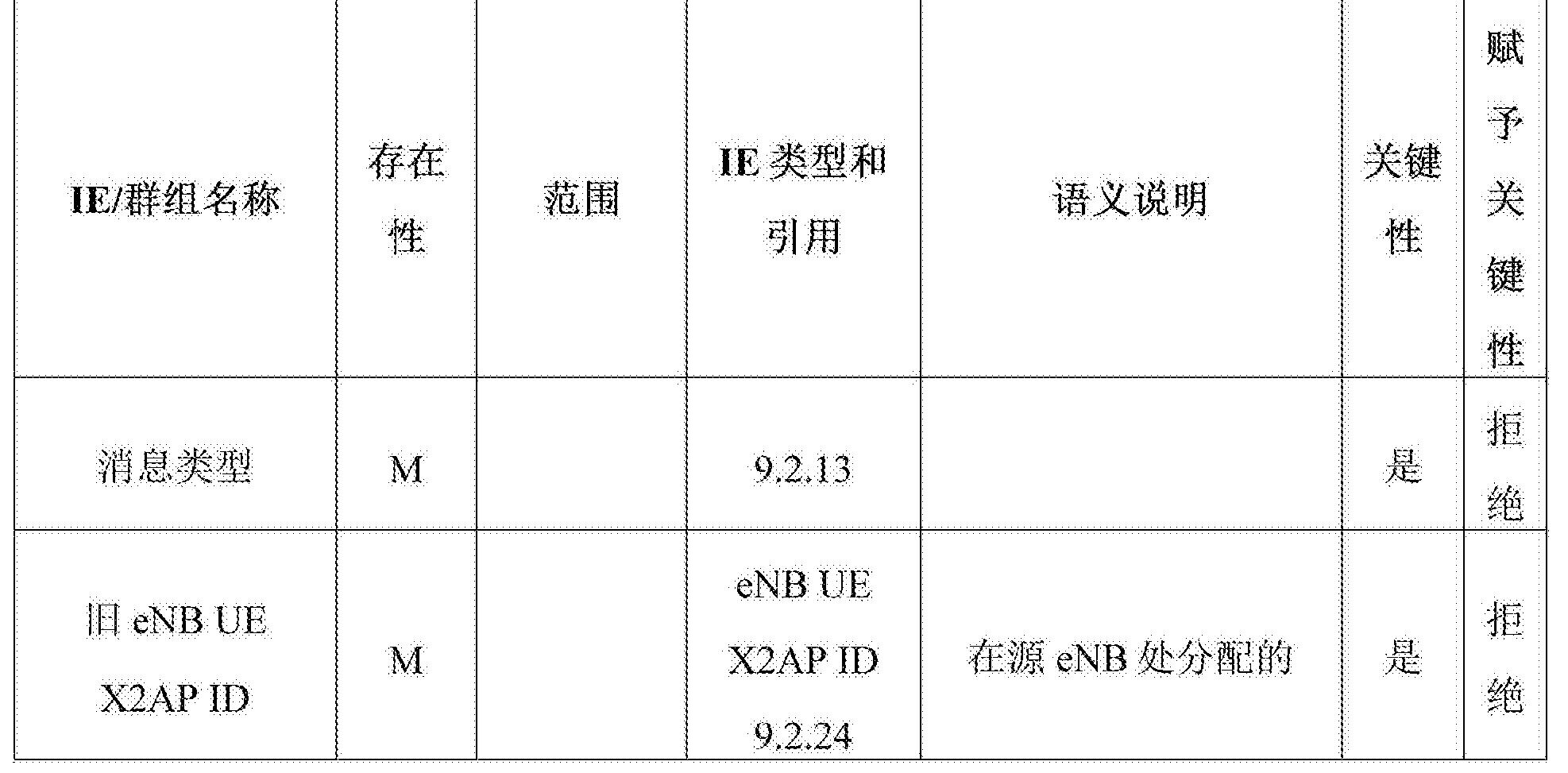 Figure CN105075334AD00101