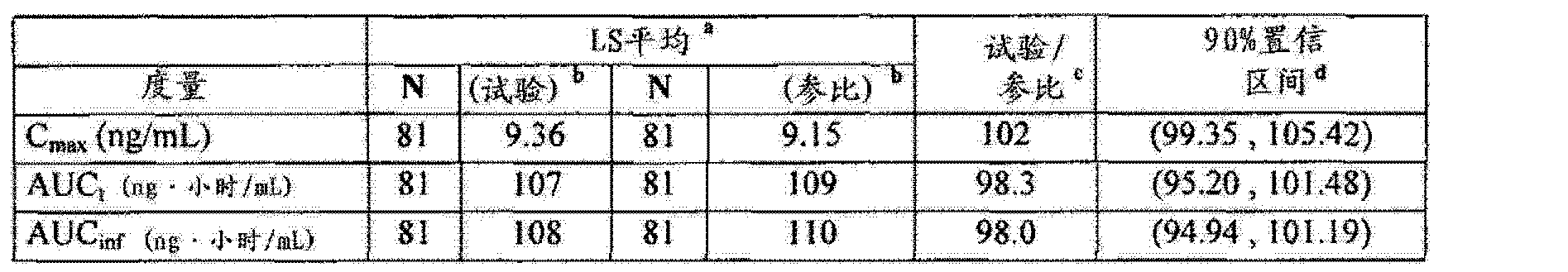 Figure CN102657630AD01591