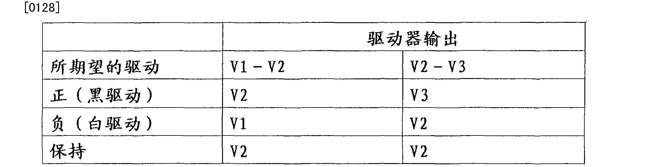 Figure CN101676980BD00181