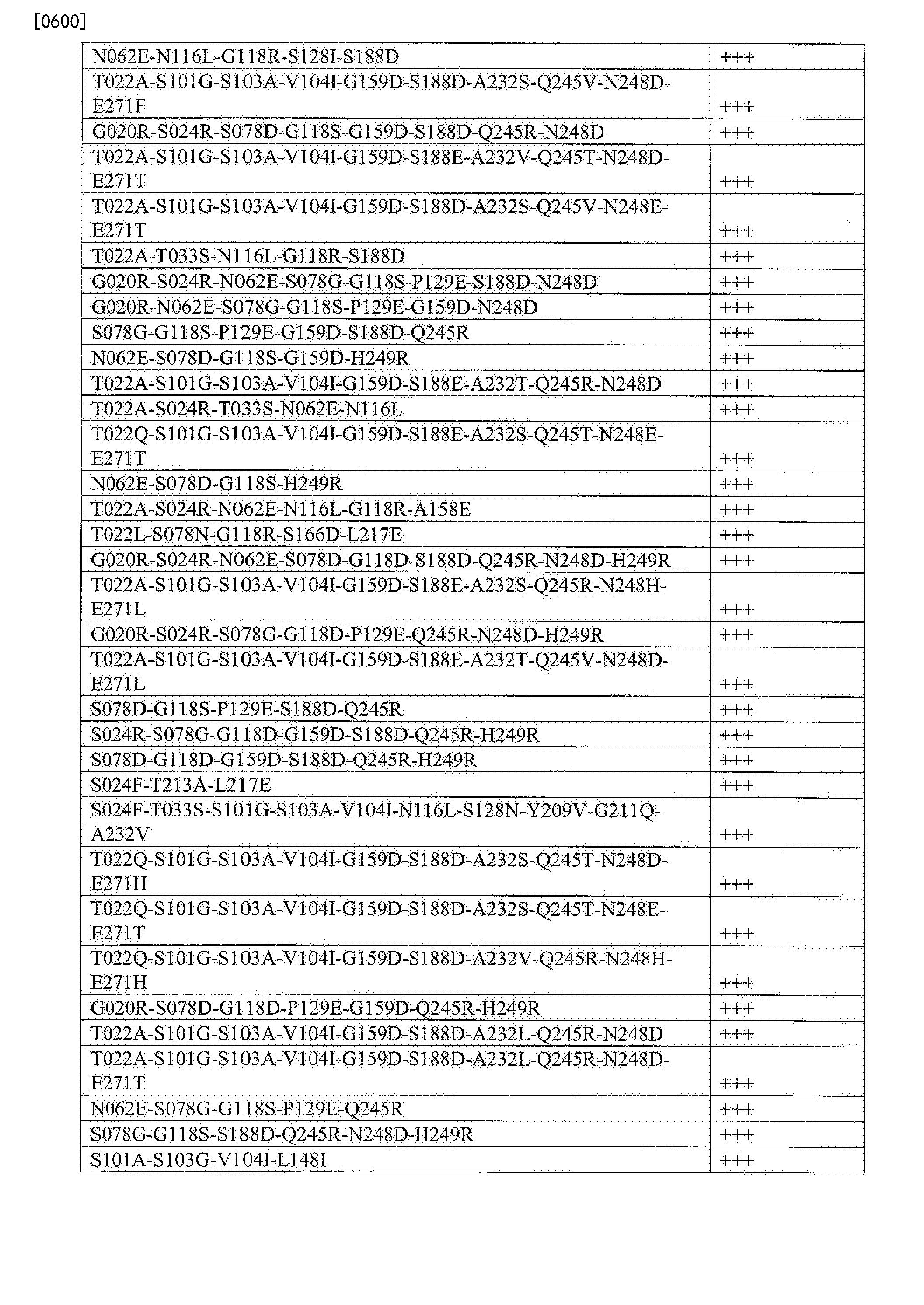 Figure CN103764823BD02021