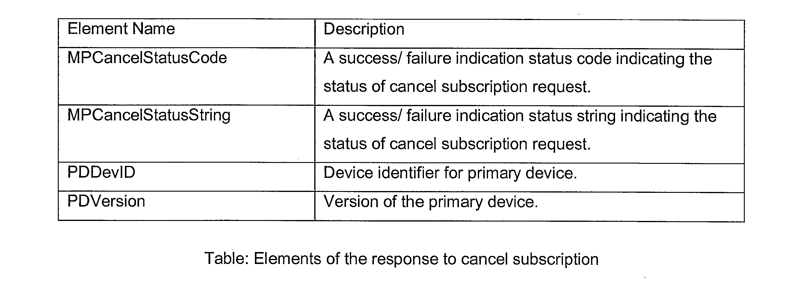 Figure JPOXMLDOC01-appb-I000070