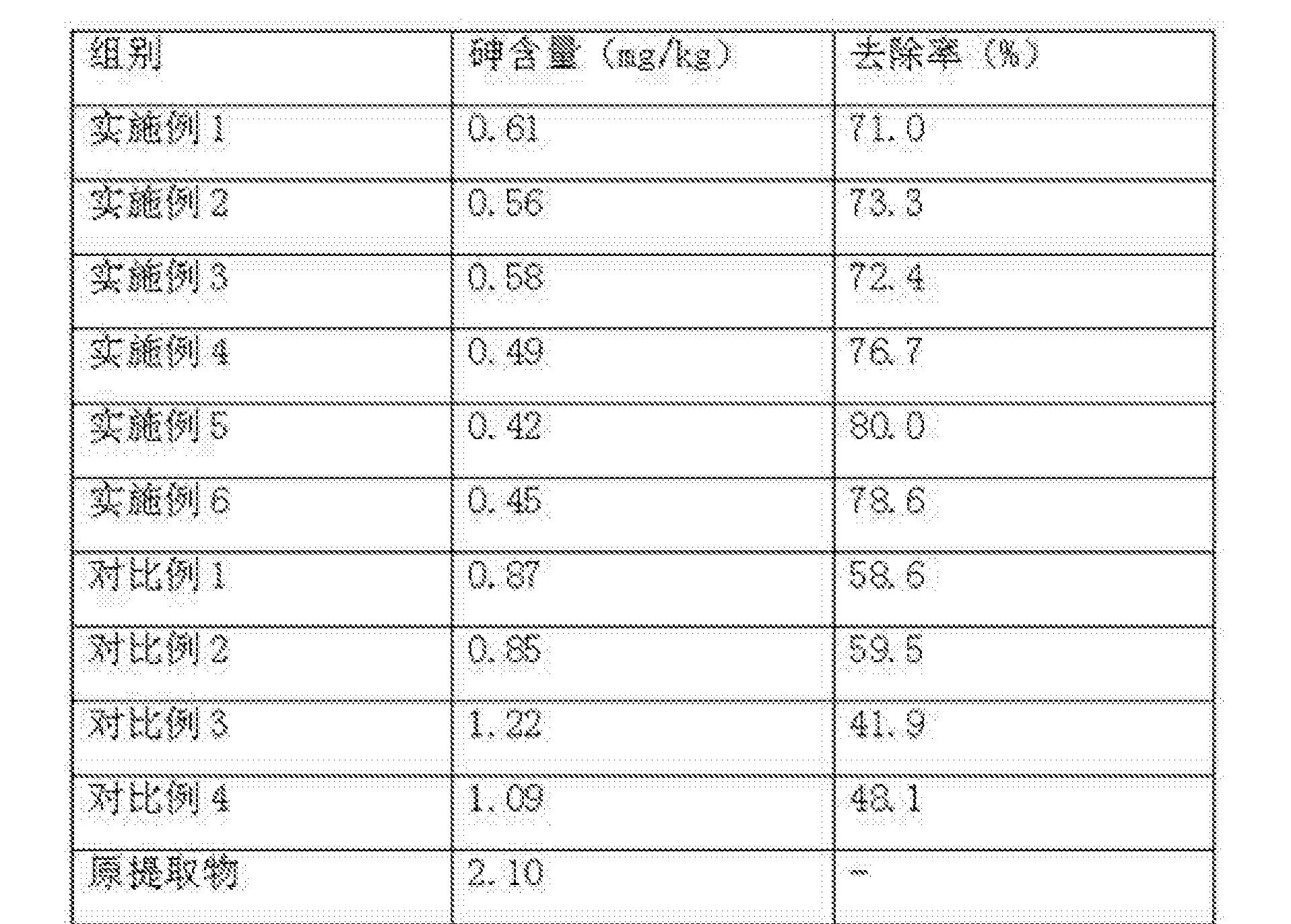 Figure CN105617715AD00081