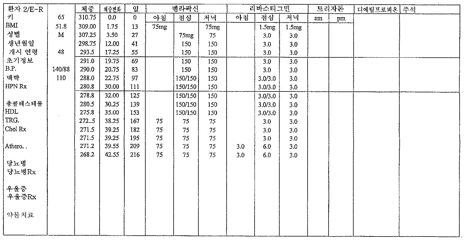 Figure 112006042601610-PCT00017