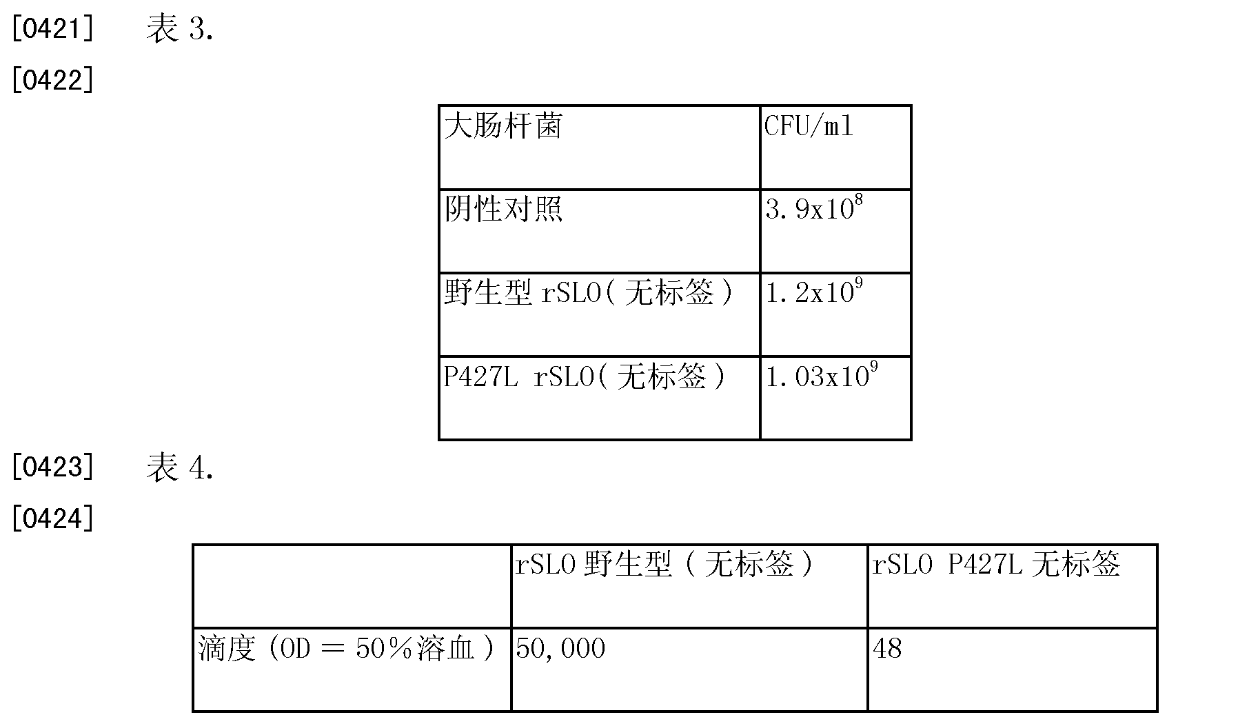 Figure CN104292312AD00371