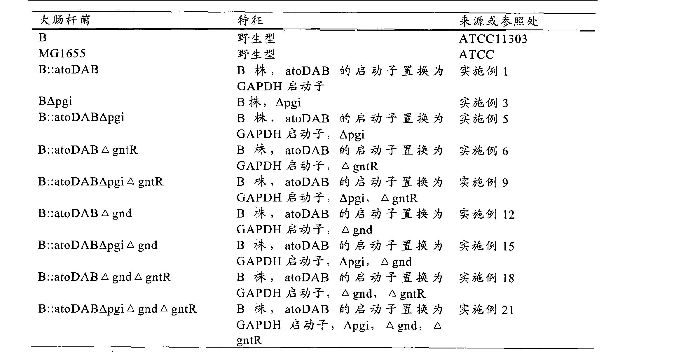Figure CN103068968BD00221