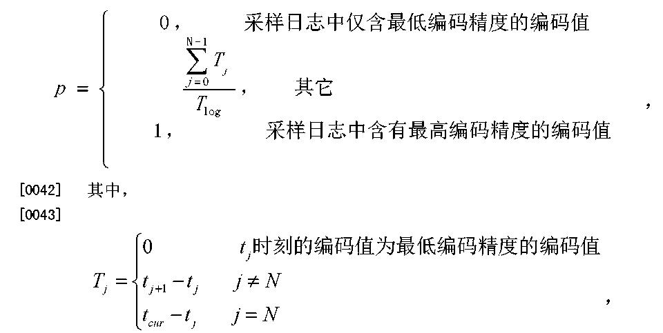 Figure CN104702366AD00071