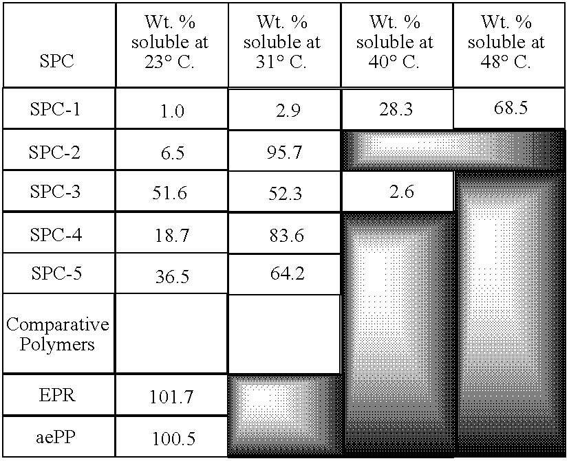Figure US20060089471A1-20060427-C00001