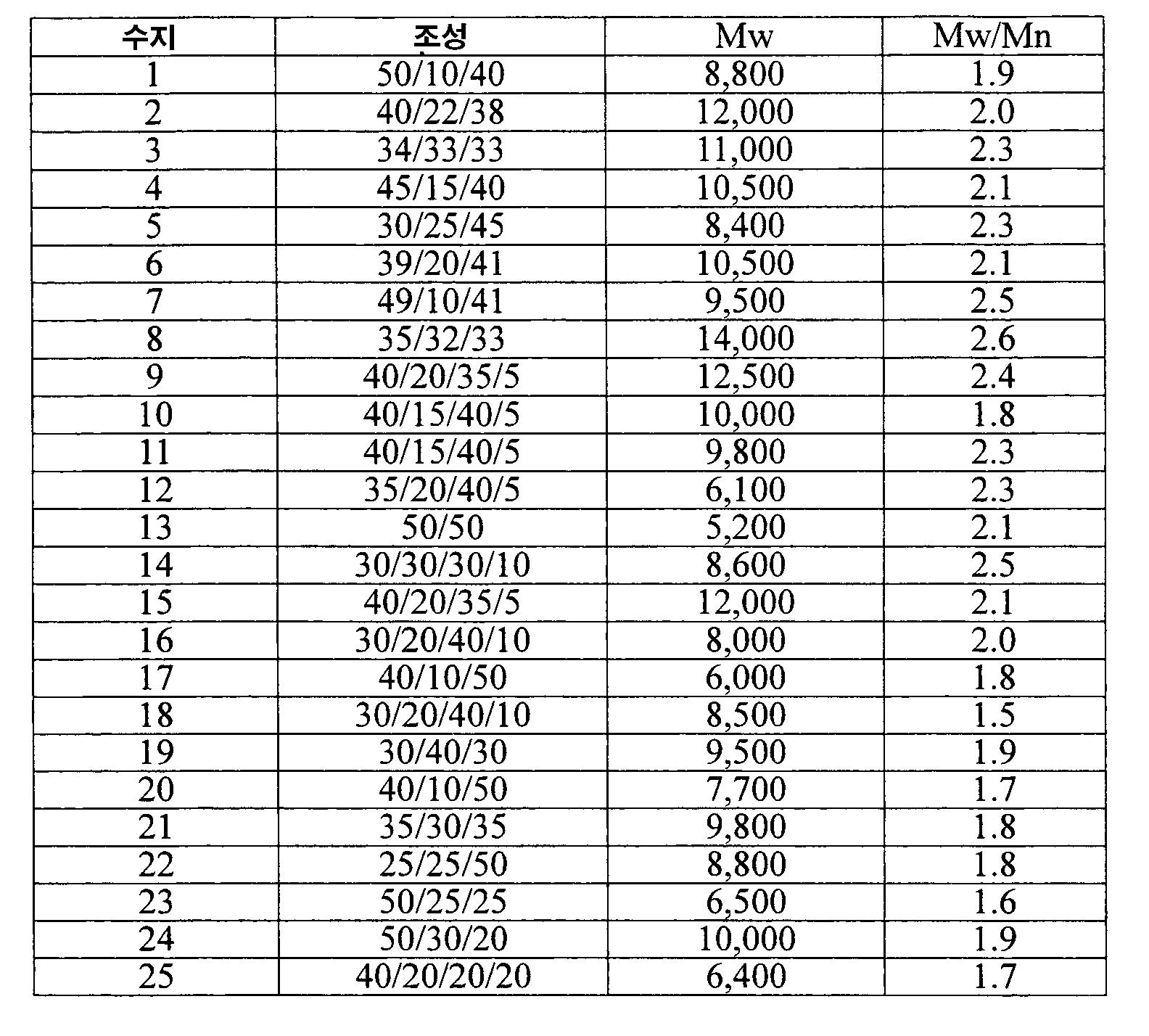 Figure 112007067889492-pat00067