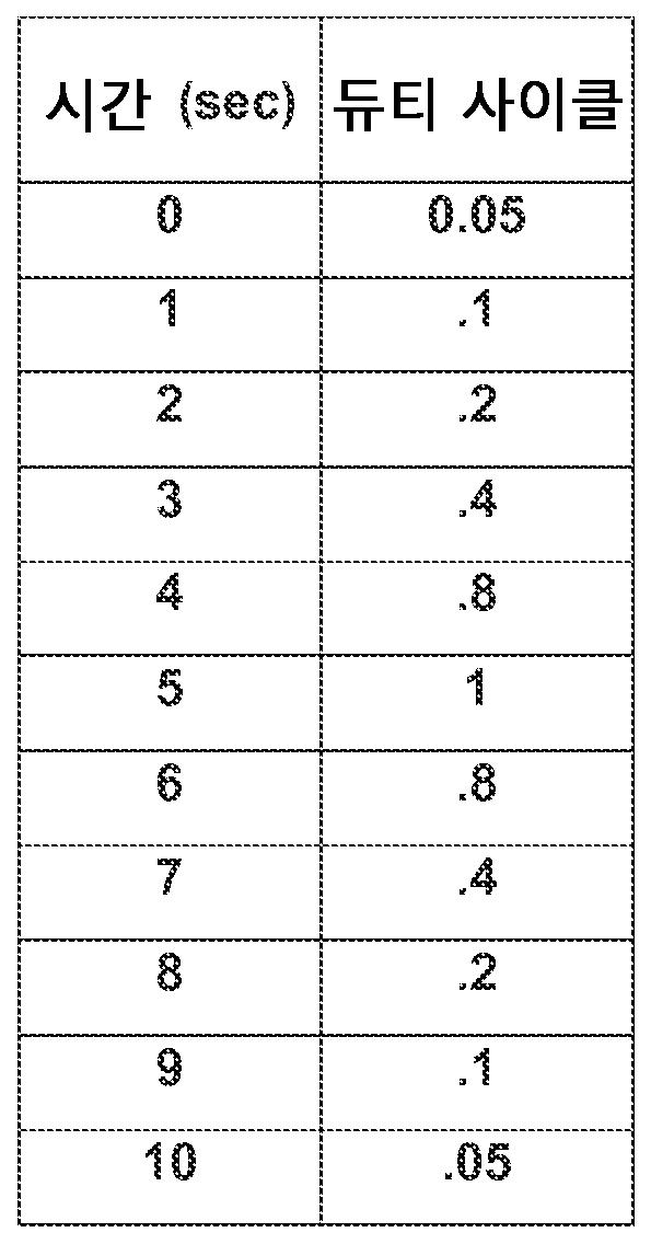Figure 112015121957409-pct00007