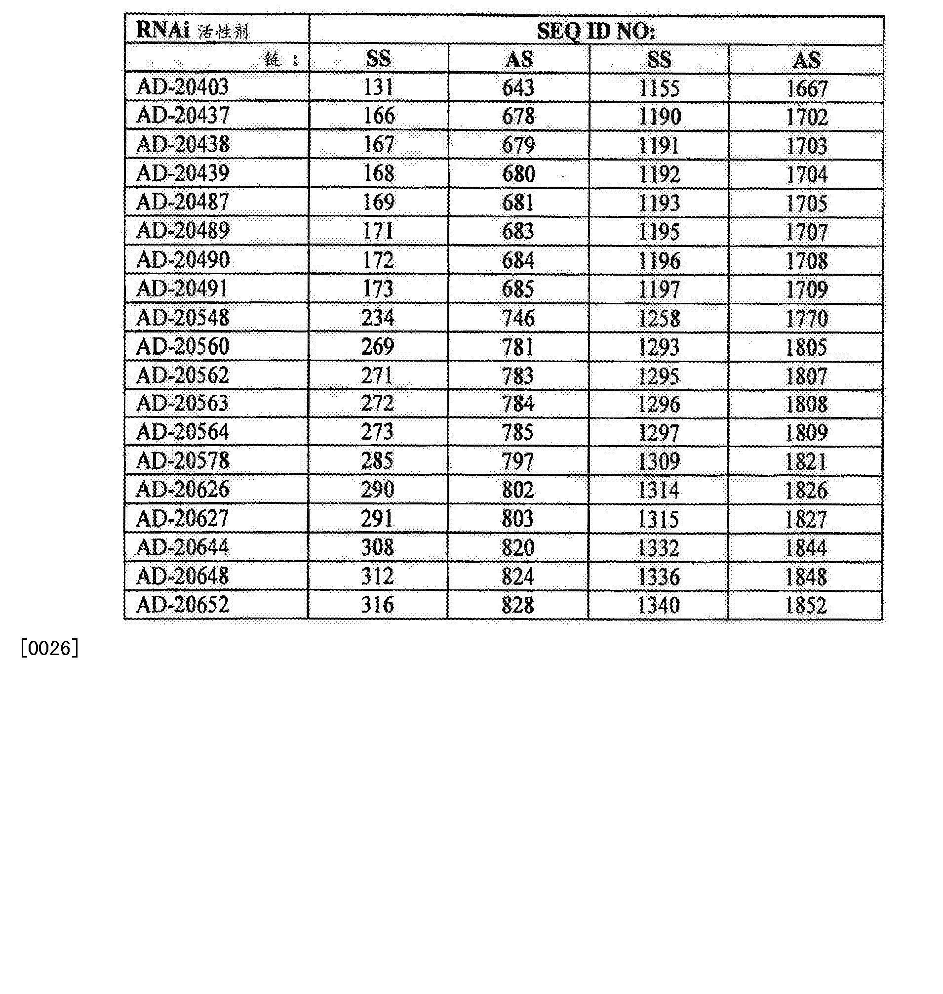 Figure CN105125572AD00081
