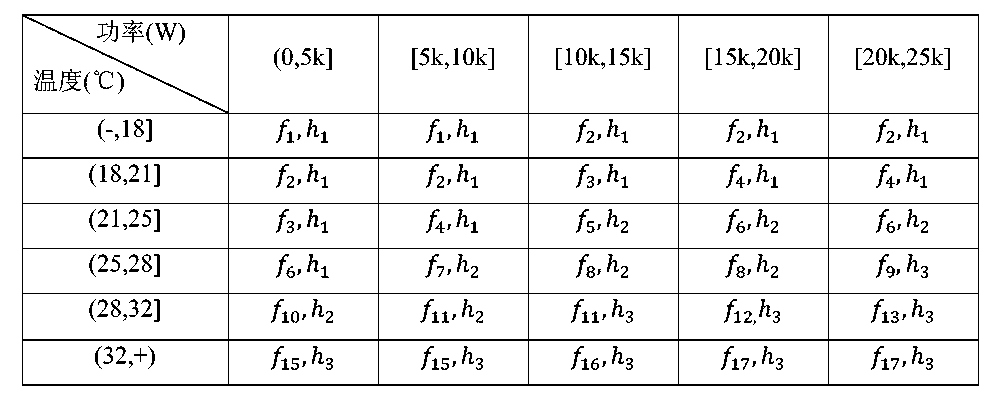 Figure CN104566816AD00121