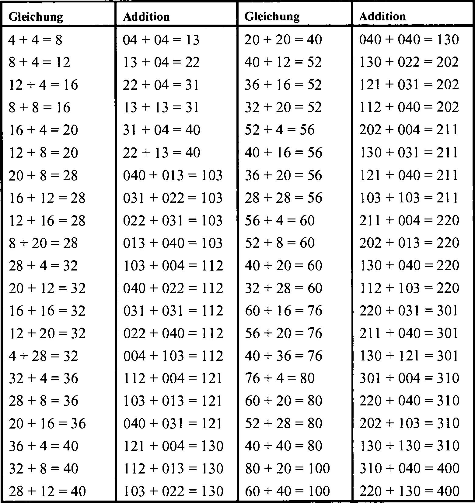 Figure DE102009021785B4_0024