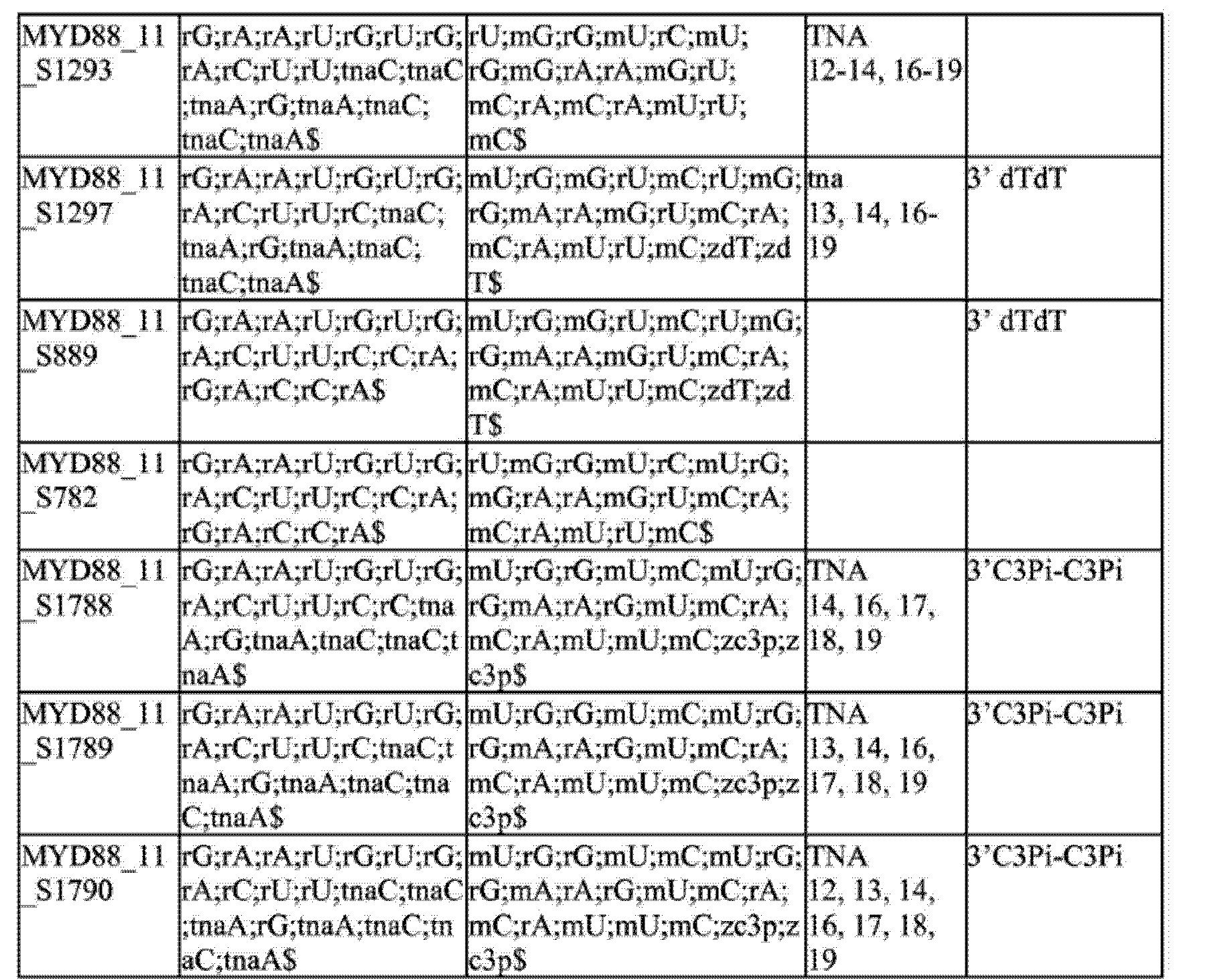 Figure CN103298939AD00681