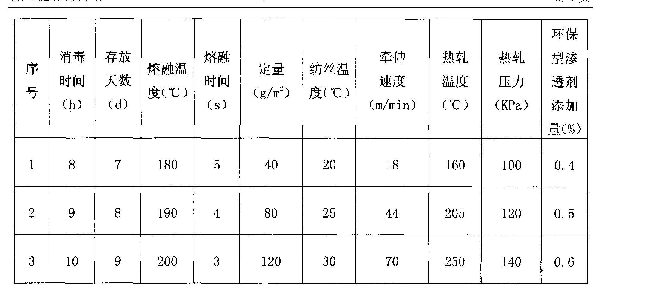 Figure CN102691171AD00051