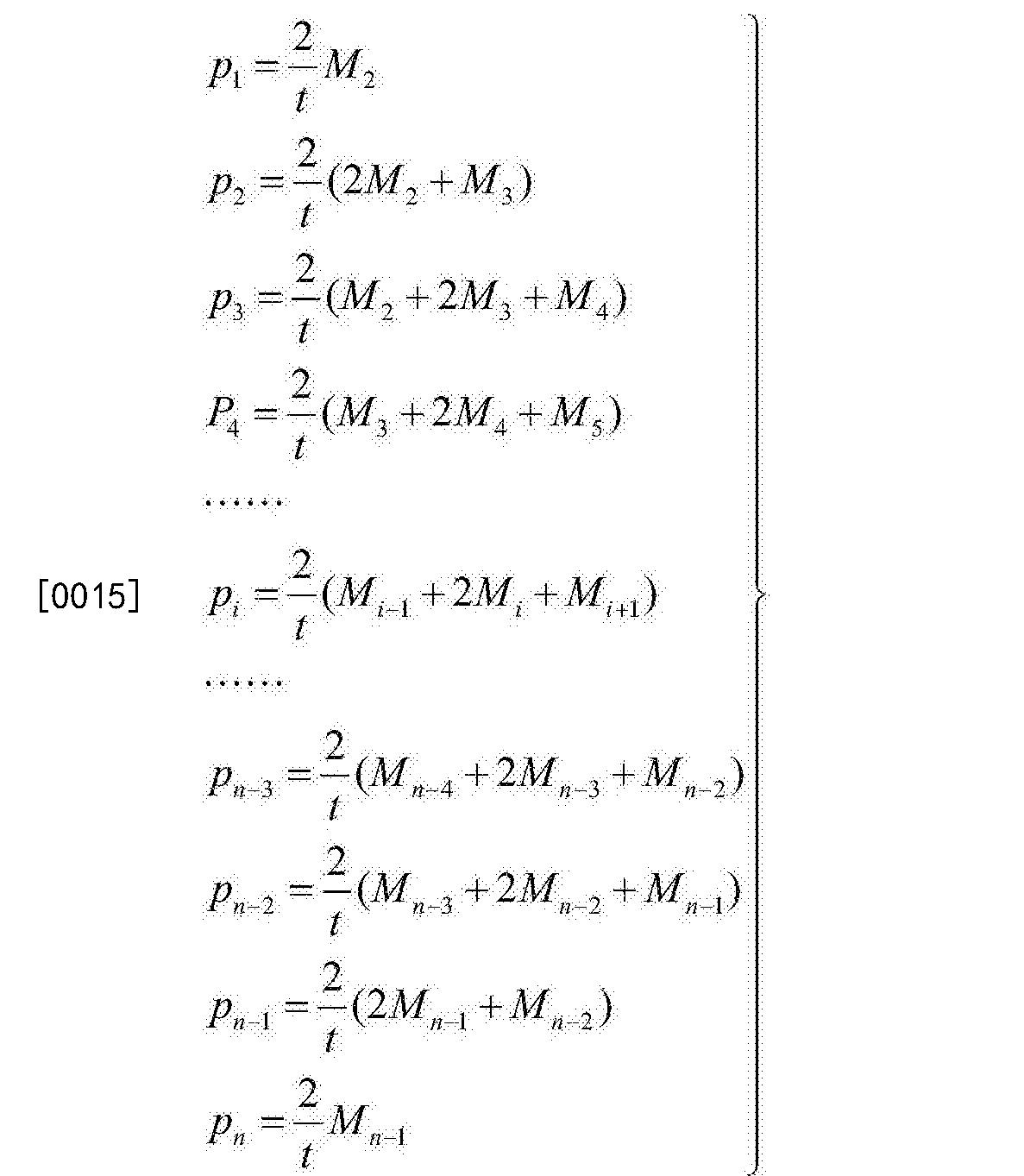 Figure CN105522016BD00053